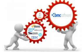Integracja systemowa kluczem do sukcesu firmy